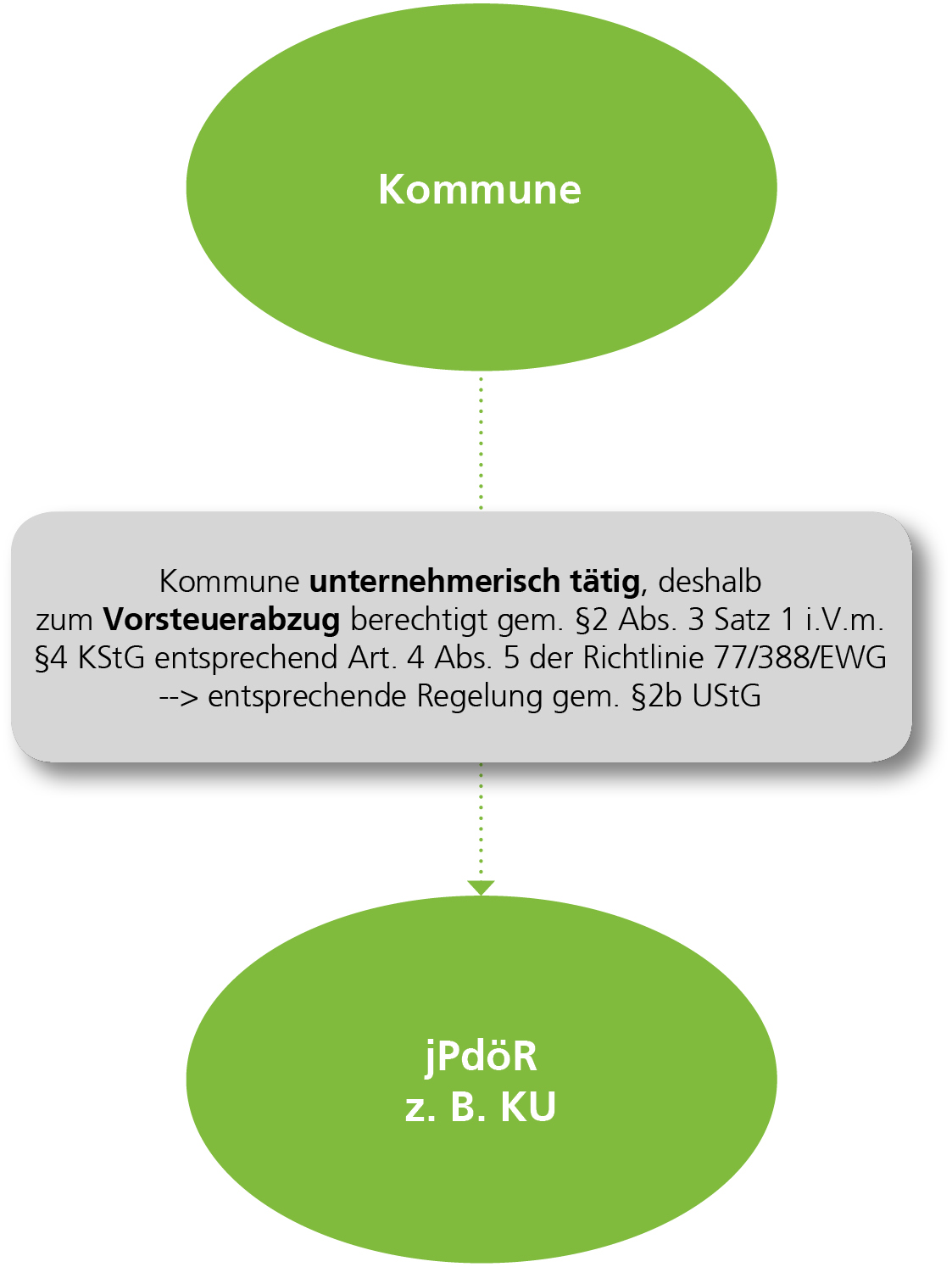 Masterarbeit 2b ustg online plagiarism checker for free